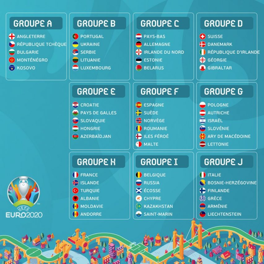 Euro 2020 : composition des 10 groupes
