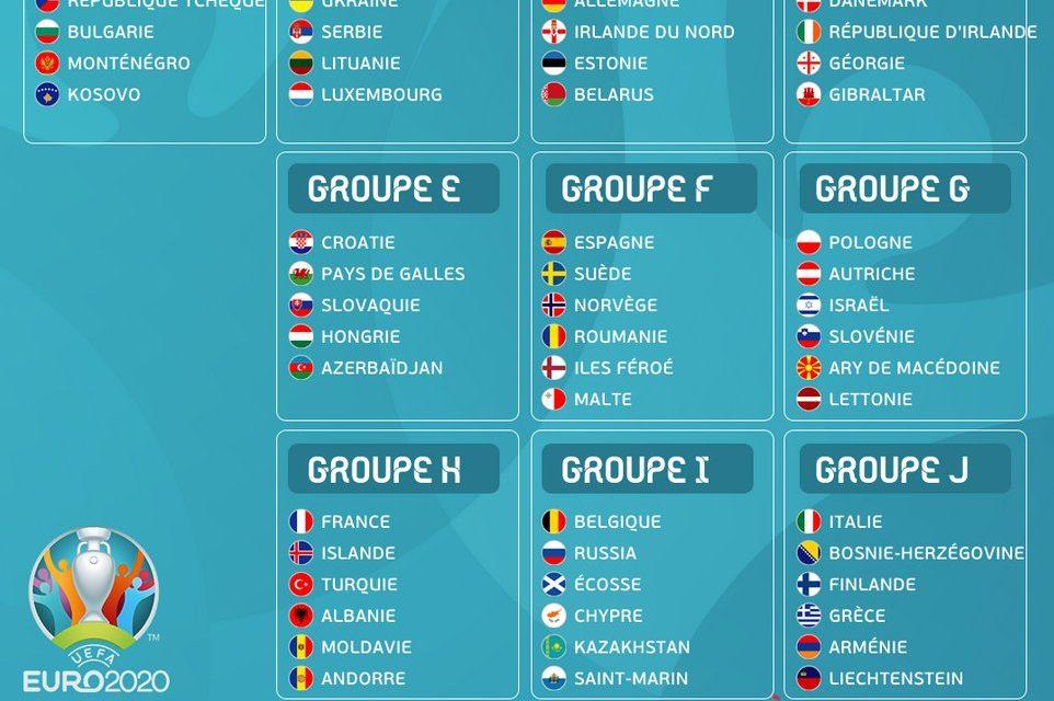 [Euro 2020] Composition des 10 groupes