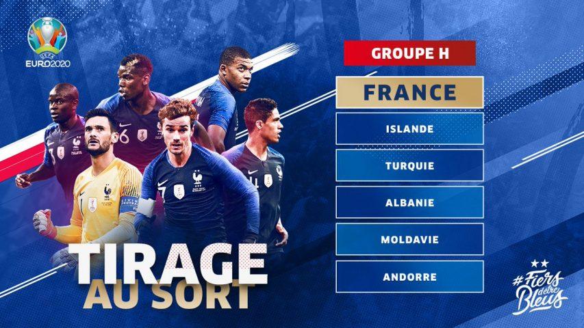 Euro 2020 : La France dans le groupe H