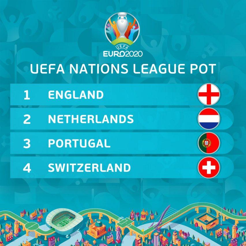 Pot Ligue des Nations de l'Euro 2020
